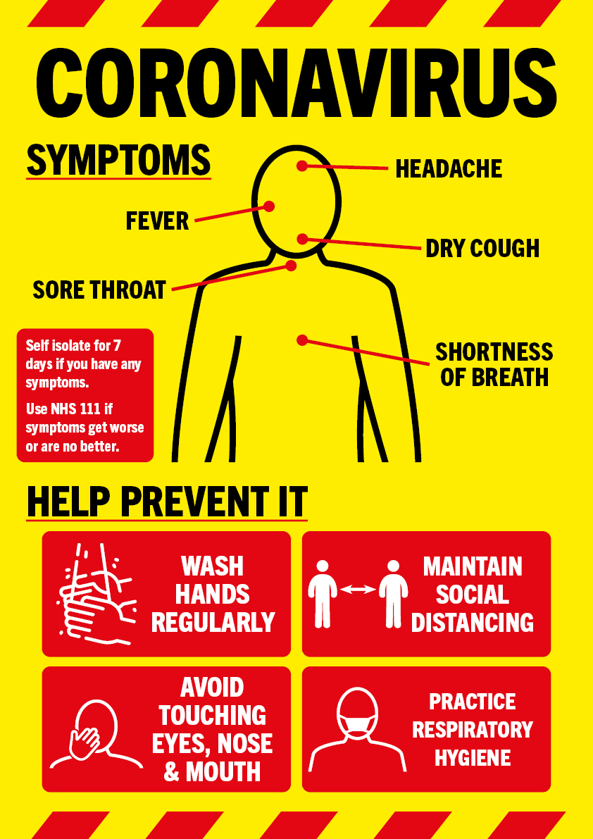 Coronavirus Information Posters Covid 19 Footprint South